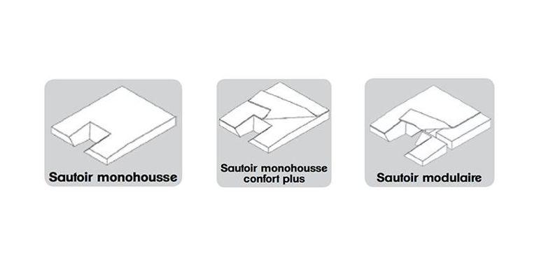 Quelle conception de sautoir perche choisir ?