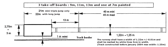 Sealing Track And Field Equipment Dimasport